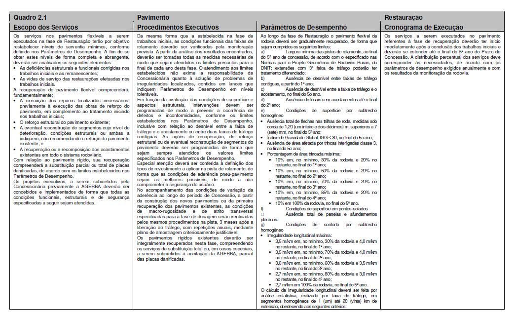 parâmetros de desempenho e outras informações da fase de restauração do contrato da BA093